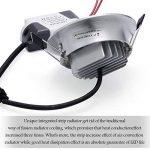 12x Spot LED Orientable Anten® Plafonnier LED 3W Fixation Spot Encastrable Lumière Blanc Chaud (2800-3200K) Lampe Ronde pour Cuisine, Couloir, Salon et Veranda de la marque Anten image 4 produit