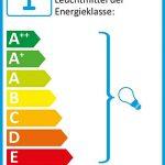 applique led design TOP 0 image 4 produit