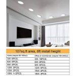 éclairage led dalle plafond TOP 7 image 4 produit