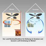 etc-shop Ventilateur de Plafond Á LED 9W lumière luminaire éclairage Interrupteur télécommande de la marque etc-shop image 4 produit