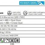 Faro 33608 - Panay Ventilateur De Plafond Nickel Mat de la marque FARO image 3 produit
