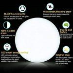 GreenClick Plafonnier LED 8W, Lampe de Plafond, 450lm, 5000K, Blanc , Eclairage Rond, Parfait pour Plafond de cuisine, séjour, chambre, Salon, Couloir [Classe énergétique A+] de la marque Greenclick image 1 produit