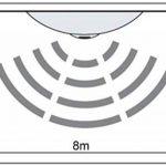 Horoz lampe plafonnier avec détecteur de mouvement 360° lampe de table plafonnier de la marque HOROZ image 4 produit