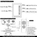 installer ventilateur plafond TOP 10 image 2 produit