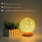 KNONEW Pour Rotin Ball Style Energy Saving Night Light Abat-Jour Maison À Manger Décoration Lampes Lampe de chevet LED Pour Chambre Cadeau. (warm white) de la marque m image 4 produit