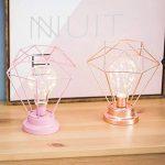 lampe bureau rose gold TOP 12 image 1 produit