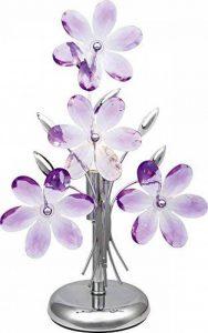 lampe chevet violet TOP 8 image 0 produit