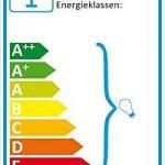 lampe de bureau rétro verte TOP 3 image 3 produit