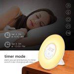 lampe de chevet tactile pas cher TOP 12 image 1 produit