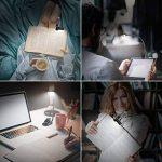 lampe led avec pince TOP 11 image 1 produit
