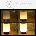 lampe variateur de lumière TOP 7 image 1 produit