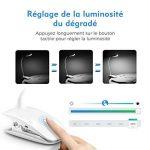 lampe ventilateur design TOP 11 image 3 produit