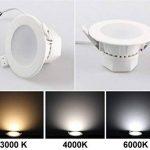 LED 10W Spot 230V–Ø 90mm–Blanc Rond–850LM–Blanc chaud (3000K) de la marque HAVA image 3 produit