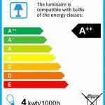 luminaire éclairage tableau TOP 5 image 2 produit