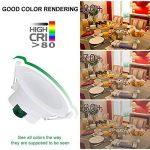 lumière encastrable plafond cuisine TOP 4 image 4 produit