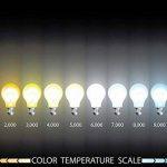 Spot LG encastrable 9,5w orientable-collerette blanche-3000K lumière blanc chaud (lumière jaune) de la marque LG image 1 produit