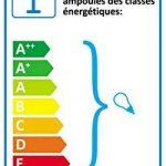 Tosel 63816 Pied Lampe Bois Tube et Fil Acier, Peinture cérusée, Abat- Jour Coton, E14, 40 W, Gris Bleu, 18 x 39 cm de la marque Tosel image 1 produit