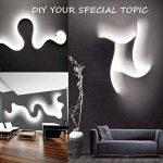 type de luminaires intérieurs TOP 6 image 3 produit