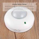 ventilateur encastrable plafond TOP 14 image 1 produit