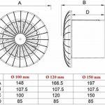 ventilateur encastrable plafond TOP 6 image 4 produit