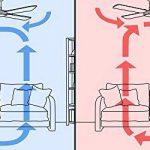 ventilateur plafond 3 pales TOP 4 image 4 produit